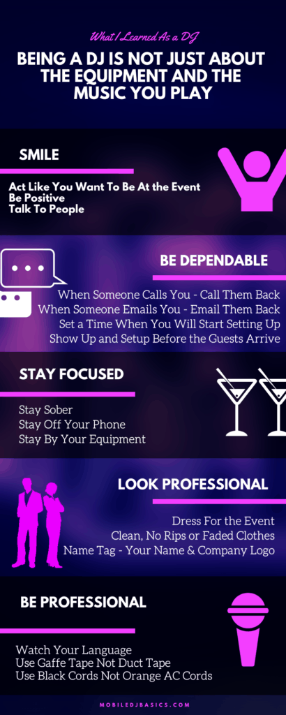 DJ Tips InfoGraphic